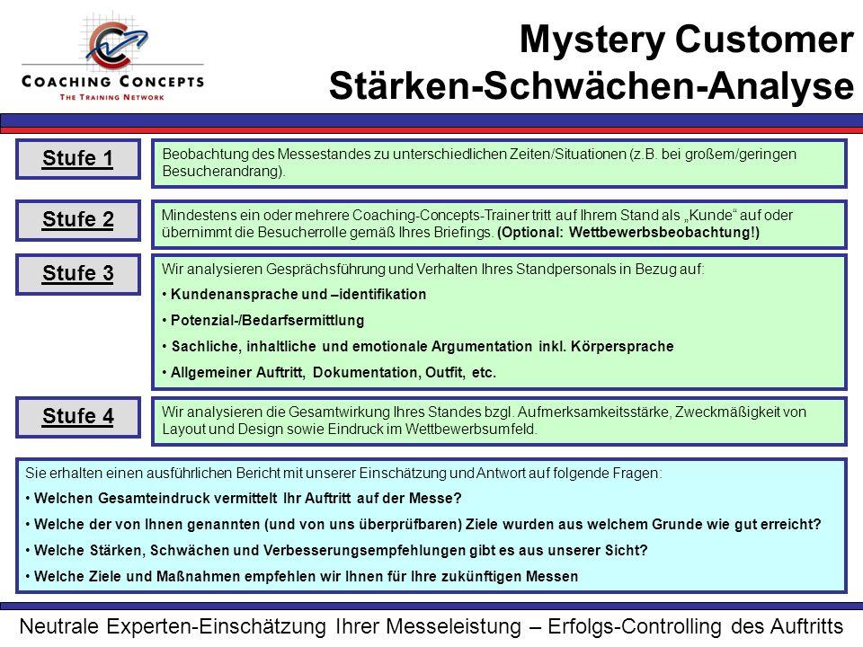 Mystery Customer Stärken-Schwächen-Analyse