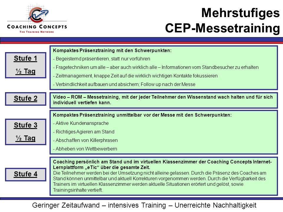 Mehrstufiges CEP-Messetraining