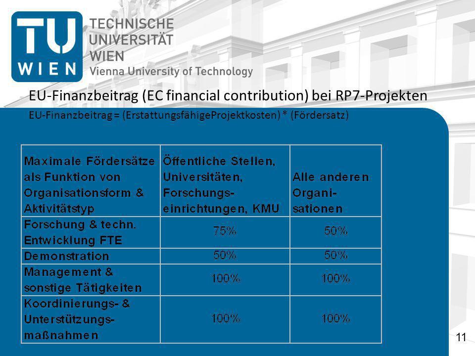 EU-Finanzbeitrag (EC financial contribution) bei RP7-Projekten