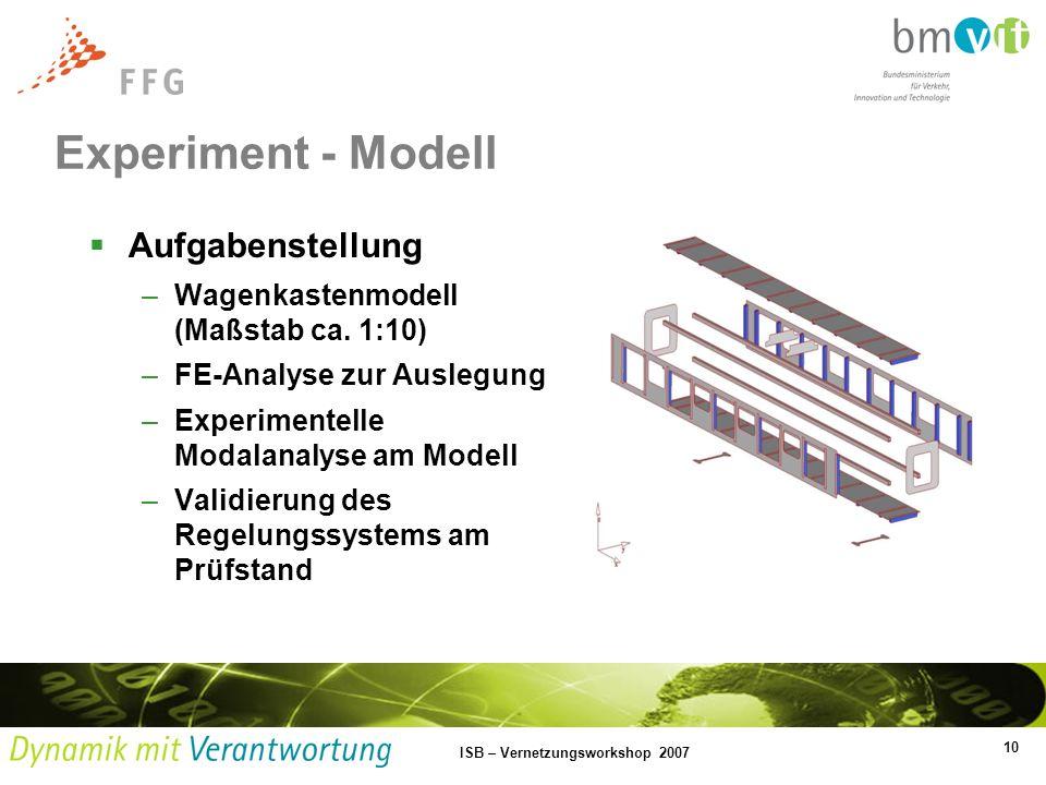 Experiment - Modell Aufgabenstellung