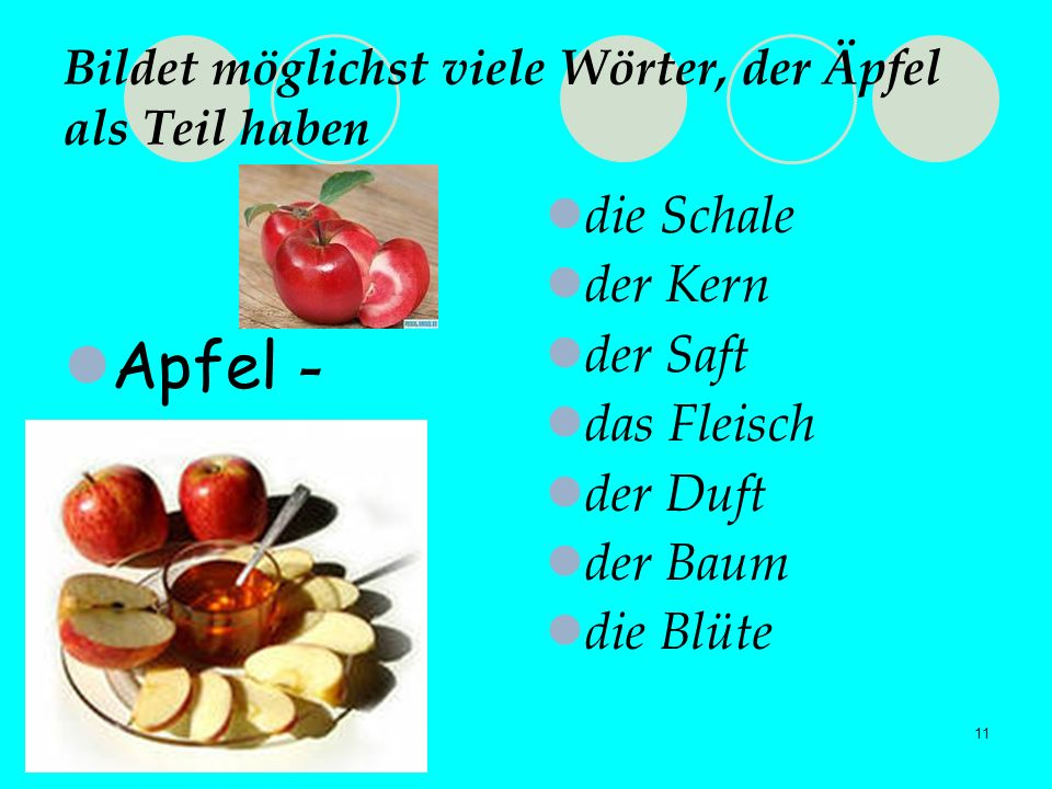 Bildet möglichst viele Wörter, der Äpfel als Teil haben