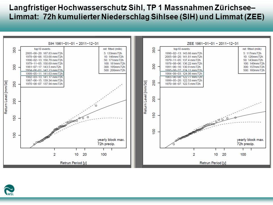 Langfristiger Hochwasserschutz Sihl, TP 1 Massnahmen Zürichsee–Limmat: 72h kumulierter Niederschlag Sihlsee (SIH) und Limmat (ZEE)