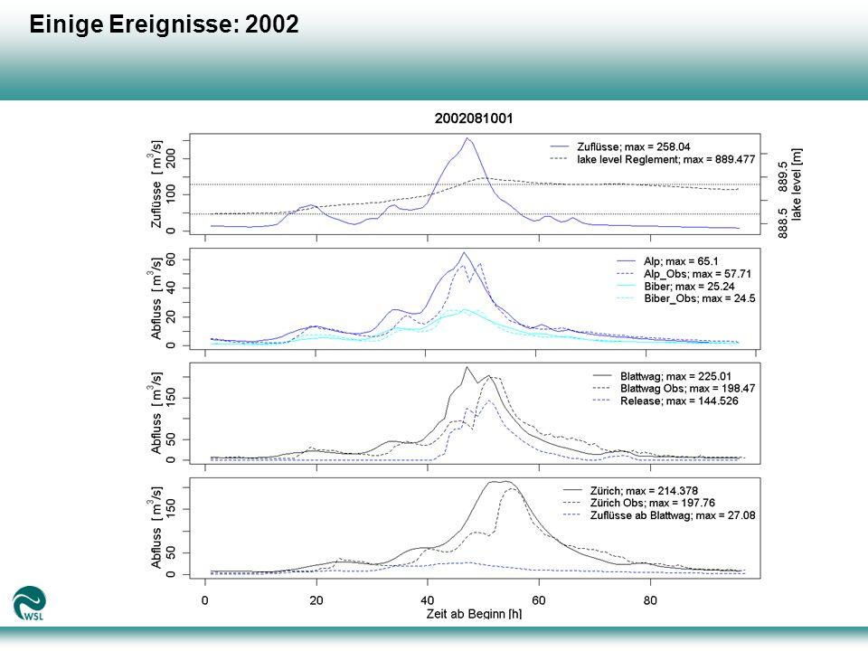 Einige Ereignisse: 2002