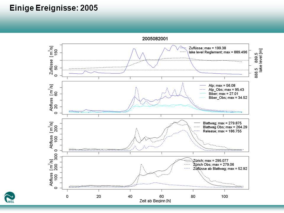 Einige Ereignisse: 2005