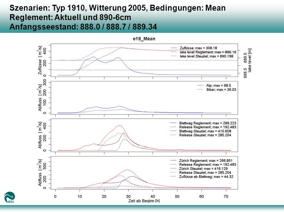 Szenarien: Typ 1910, Witterung 2005, Bedingungen: Mean