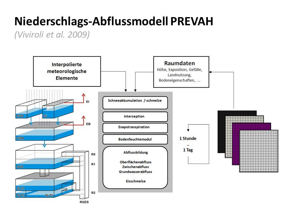 Niederschlags-Abflussmodell PREVAH (Viviroli et al. 2009)