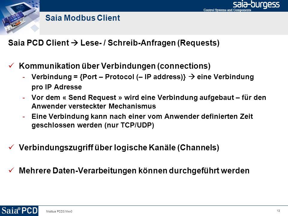 Saia PCD Client  Lese- / Schreib-Anfragen (Requests)