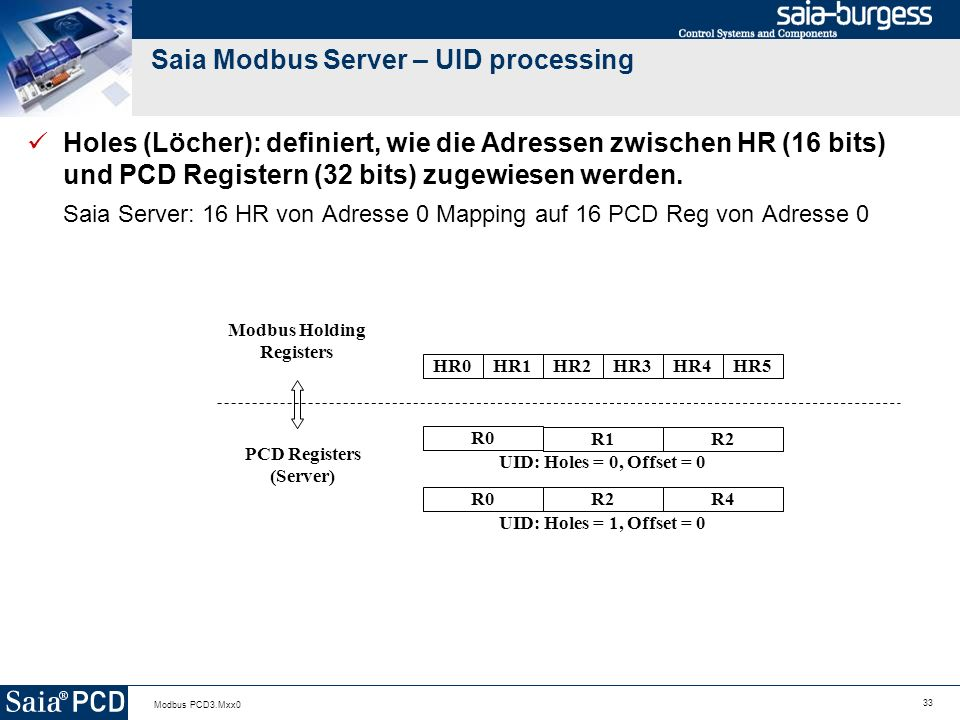 Saia Modbus Server – UID processing