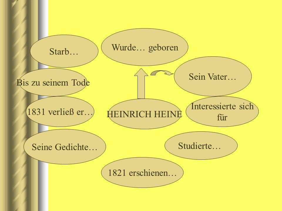 Wurde… geboren Starb… Sein Vater… Bis zu seinem Tode. 1831 verließ er… Interessierte sich. für.