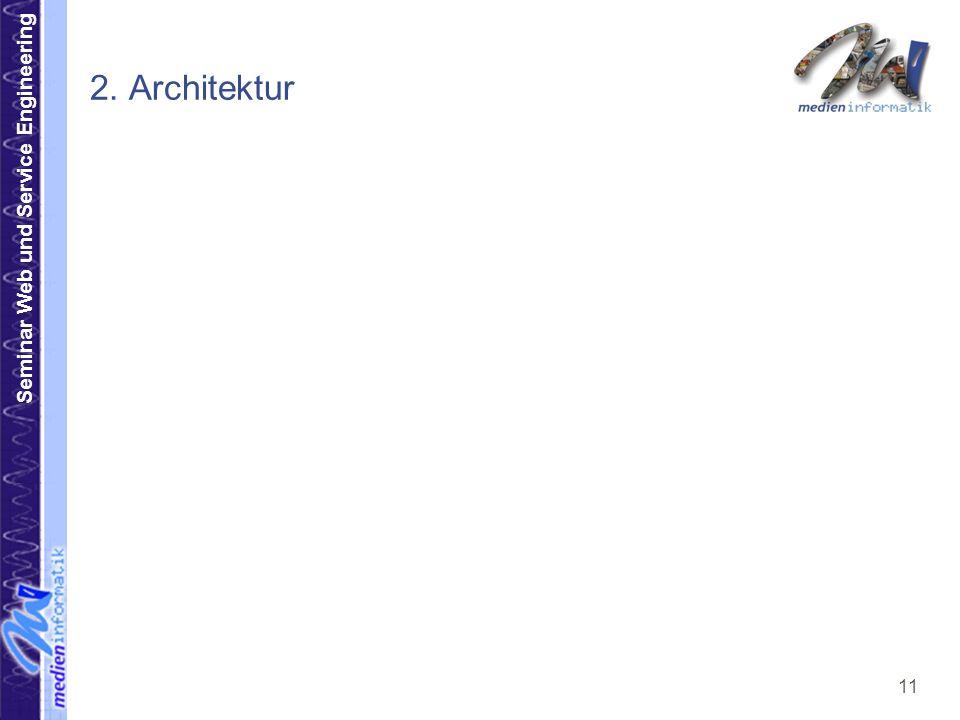 2. Architektur