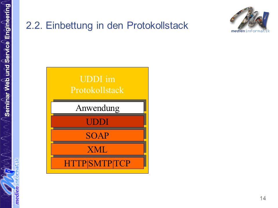 2.2. Einbettung in den Protokollstack