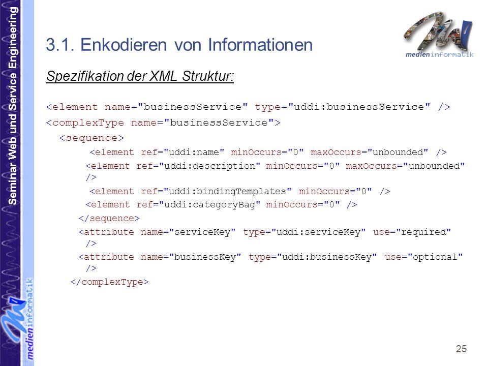 3.1. Enkodieren von Informationen