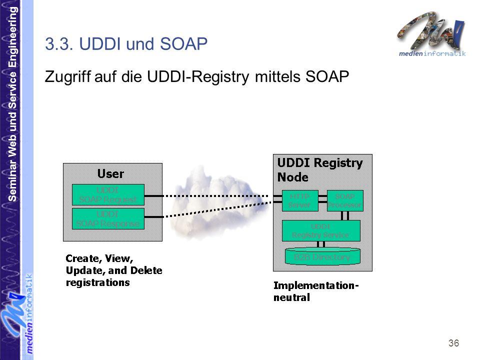 3.3. UDDI und SOAP Zugriff auf die UDDI-Registry mittels SOAP