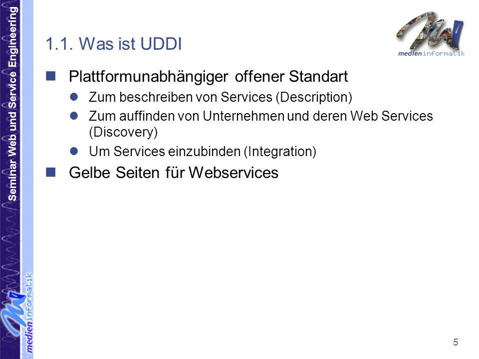 1.1. Was ist UDDI Plattformunabhängiger offener Standart
