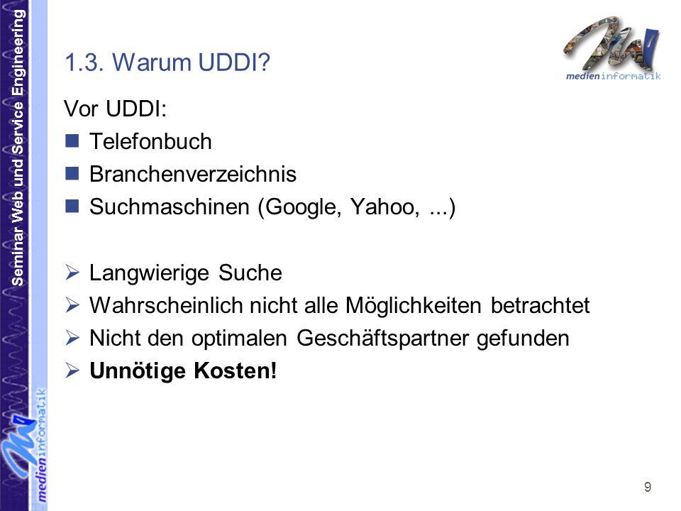 1.3. Warum UDDI Vor UDDI: Telefonbuch Branchenverzeichnis