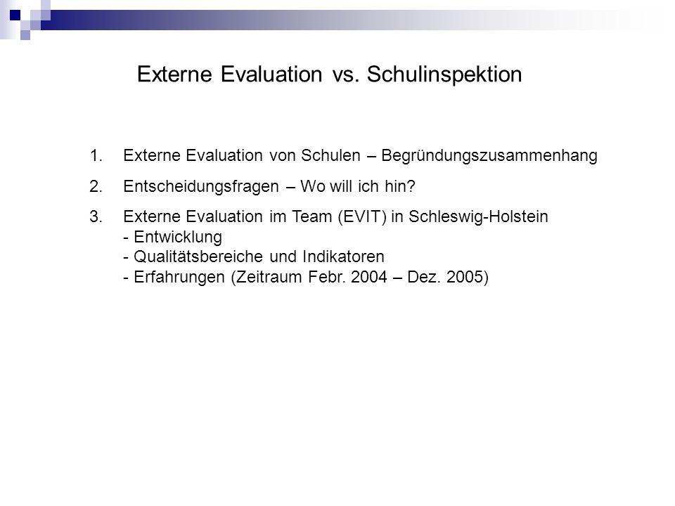 Externe Evaluation vs. Schulinspektion