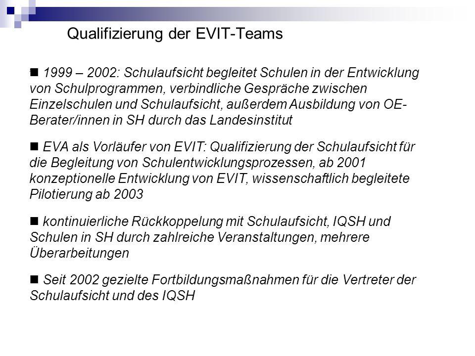 Qualifizierung der EVIT-Teams