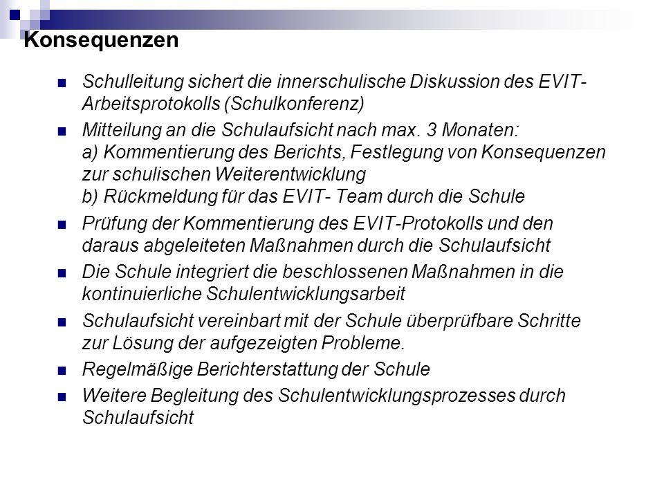 Konsequenzen Schulleitung sichert die innerschulische Diskussion des EVIT-Arbeitsprotokolls (Schulkonferenz)