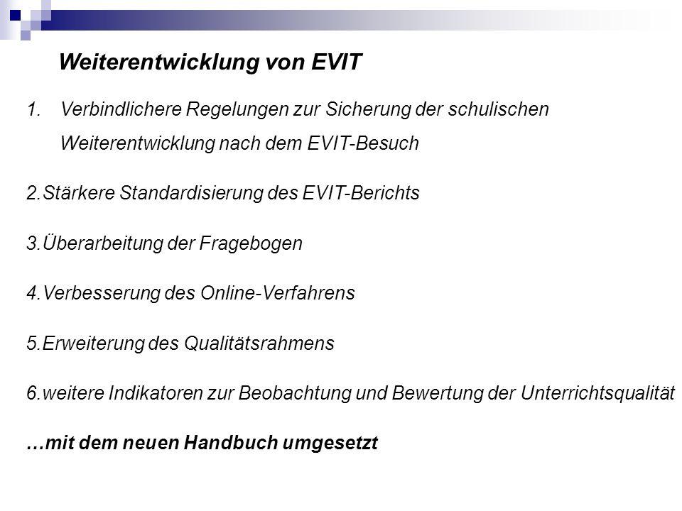 Weiterentwicklung von EVIT