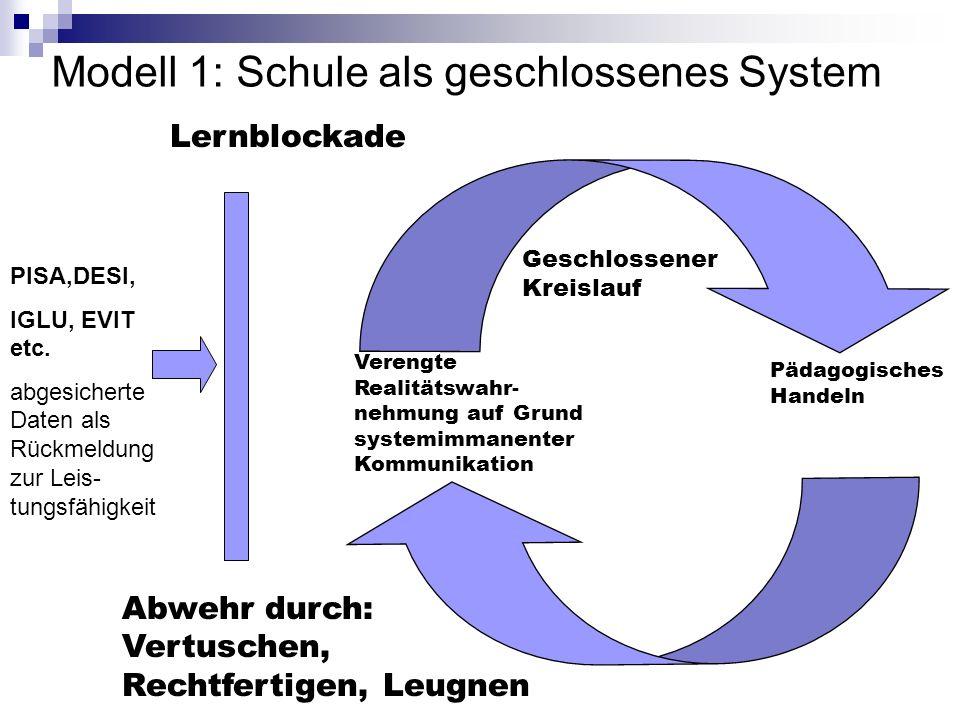Modell 1: Schule als geschlossenes System