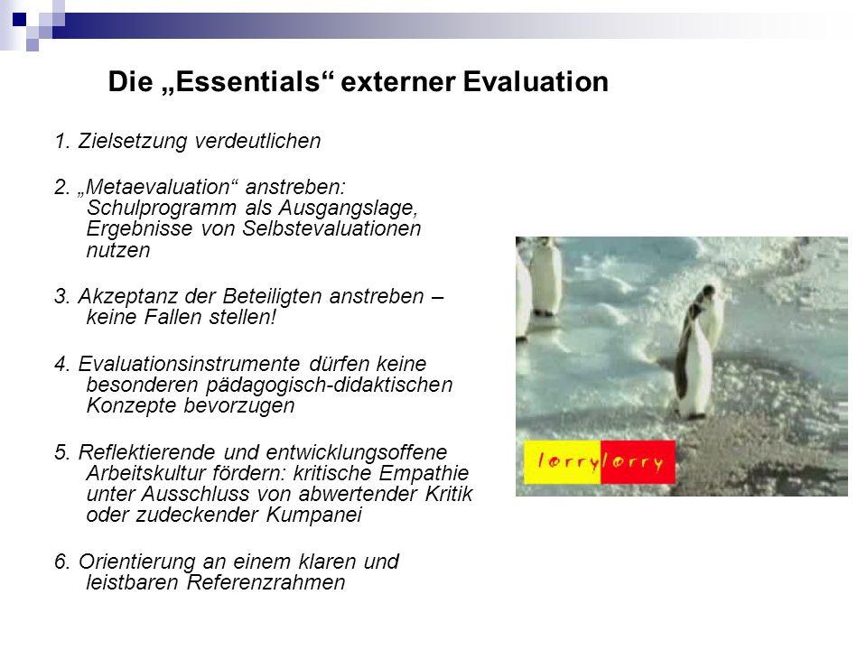 """Die """"Essentials externer Evaluation"""
