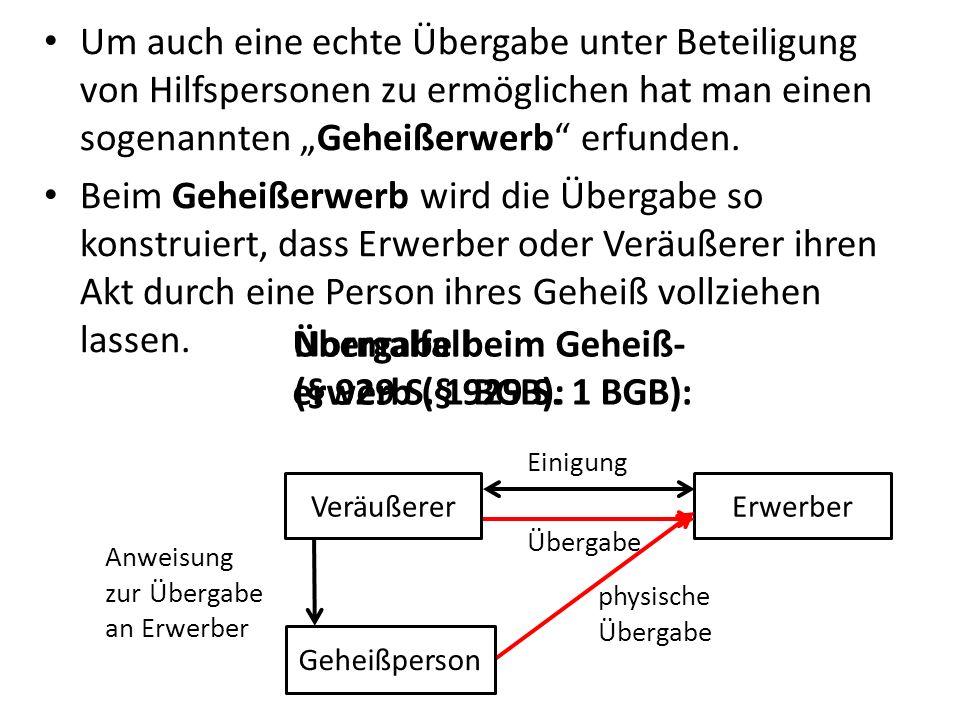 Übergabe beim Geheiß-erwerb (§ 929 S. 1 BGB):