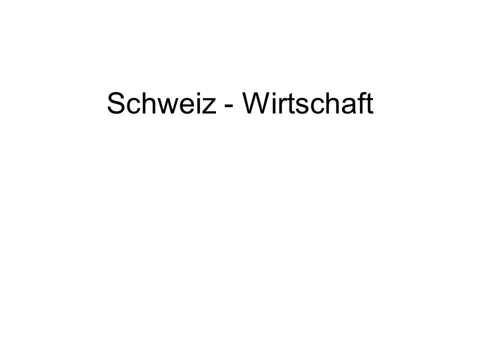 Schweiz - Wirtschaft
