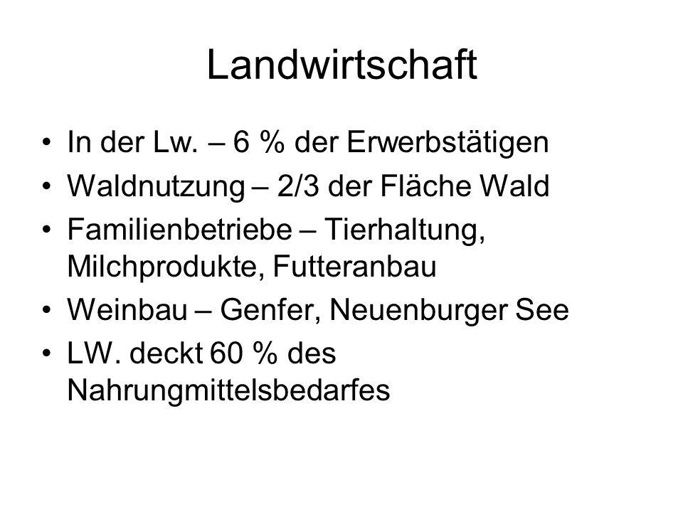 Landwirtschaft In der Lw. – 6 % der Erwerbstätigen
