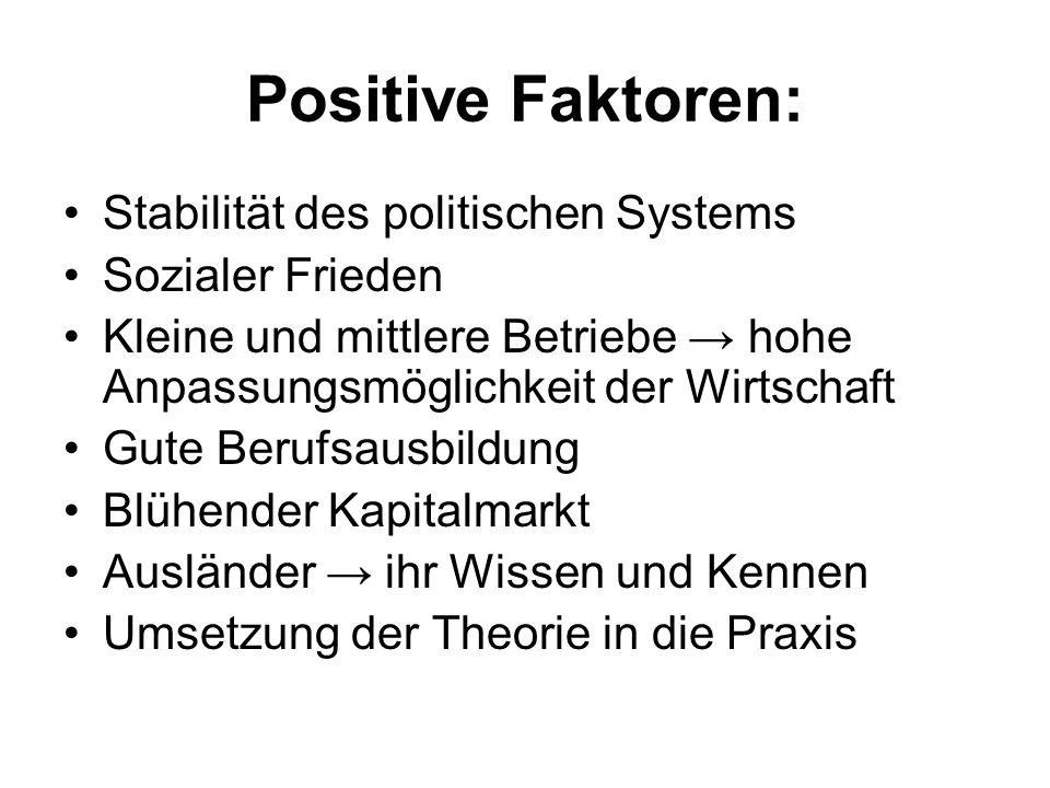 Positive Faktoren: Stabilität des politischen Systems Sozialer Frieden