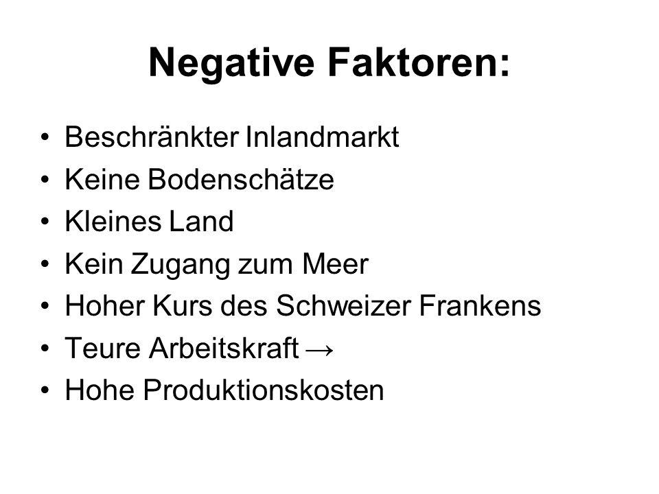 Negative Faktoren: Beschränkter Inlandmarkt Keine Bodenschätze
