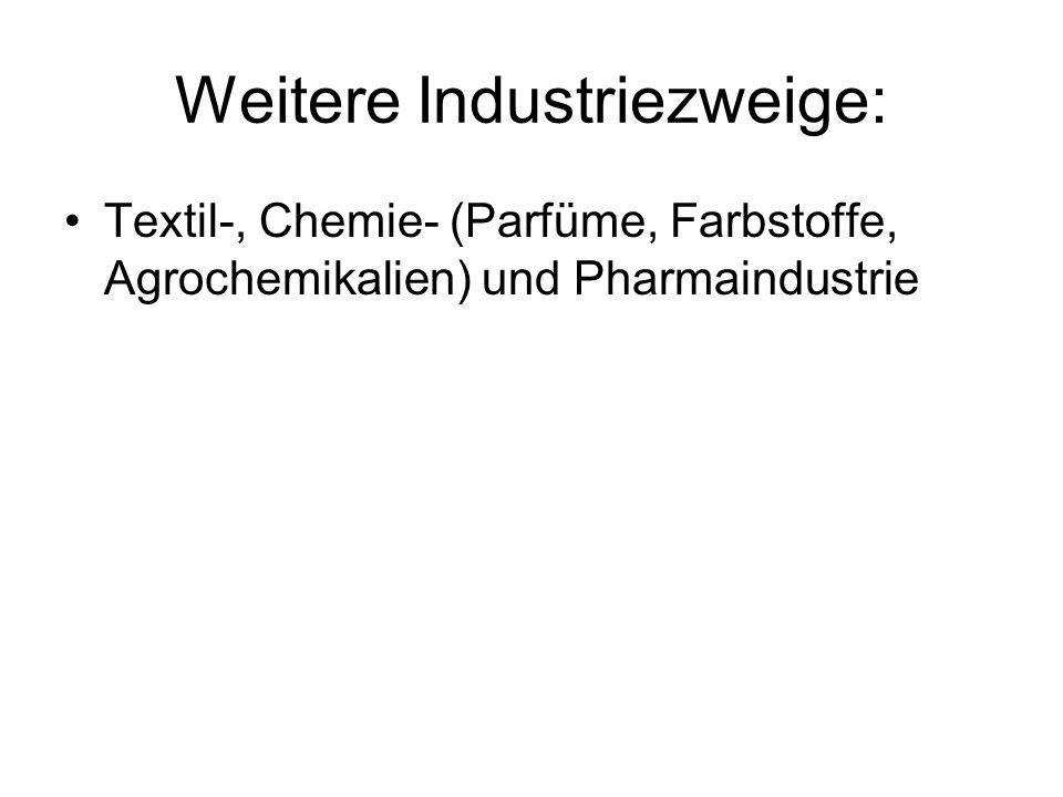 Weitere Industriezweige: