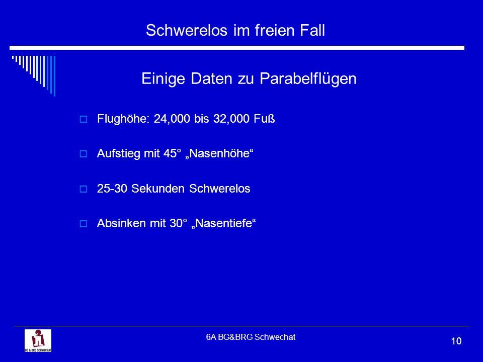 Einige Daten zu Parabelflügen