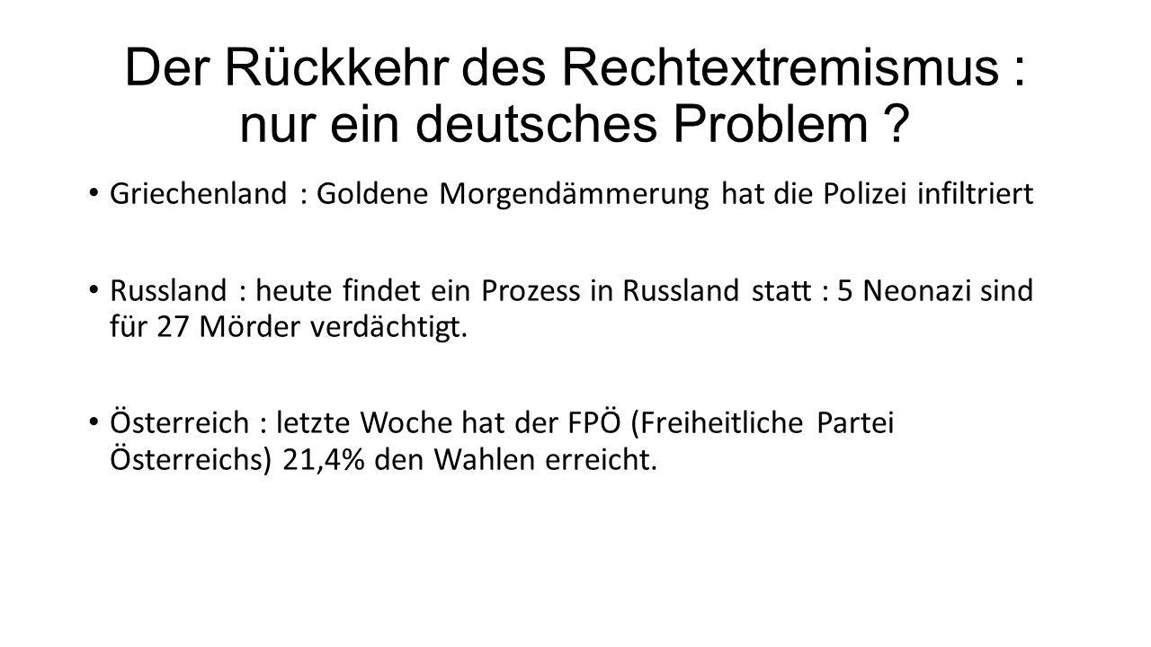 Der Rückkehr des Rechtextremismus : nur ein deutsches Problem