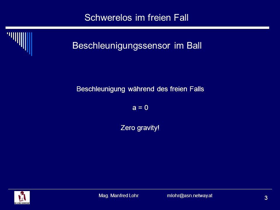 Beschleunigungssensor im Ball