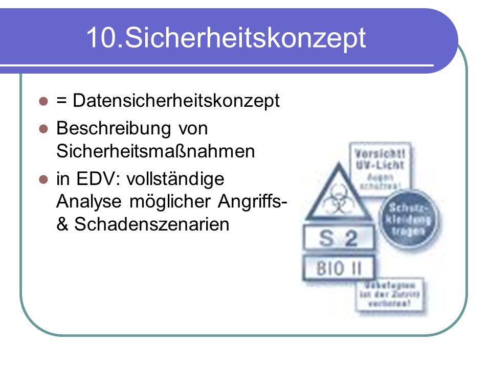 10.Sicherheitskonzept = Datensicherheitskonzept