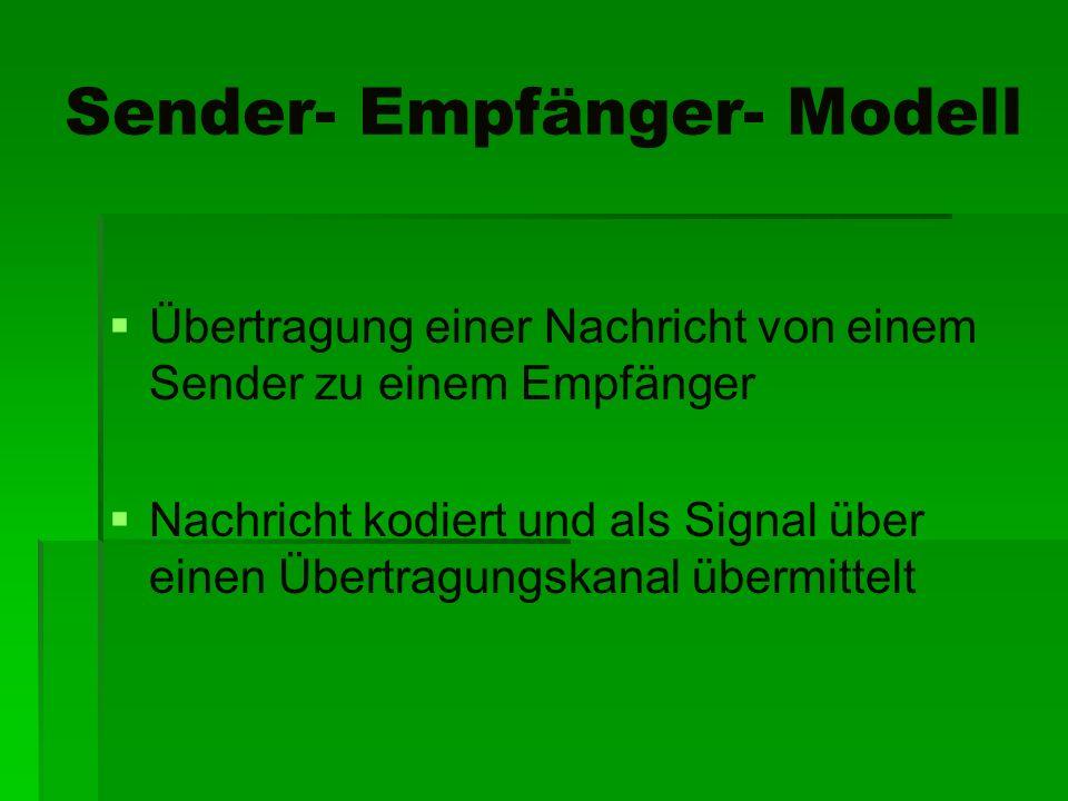 Sender- Empfänger- Modell