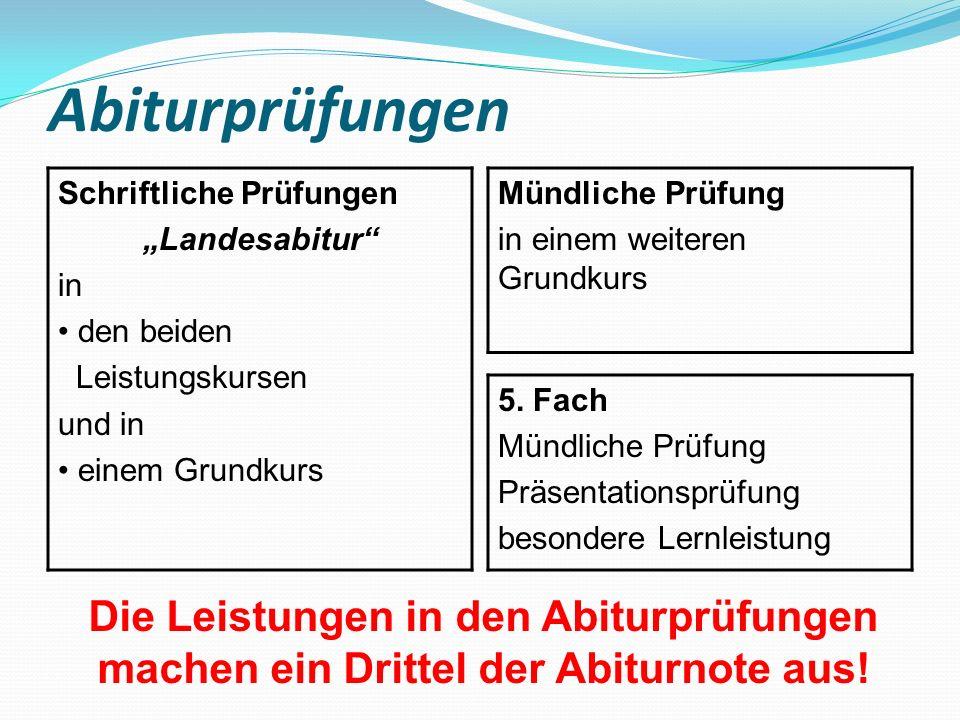 """Abiturprüfungen Schriftliche Prüfungen. """"Landesabitur in. den beiden. Leistungskursen. und in."""