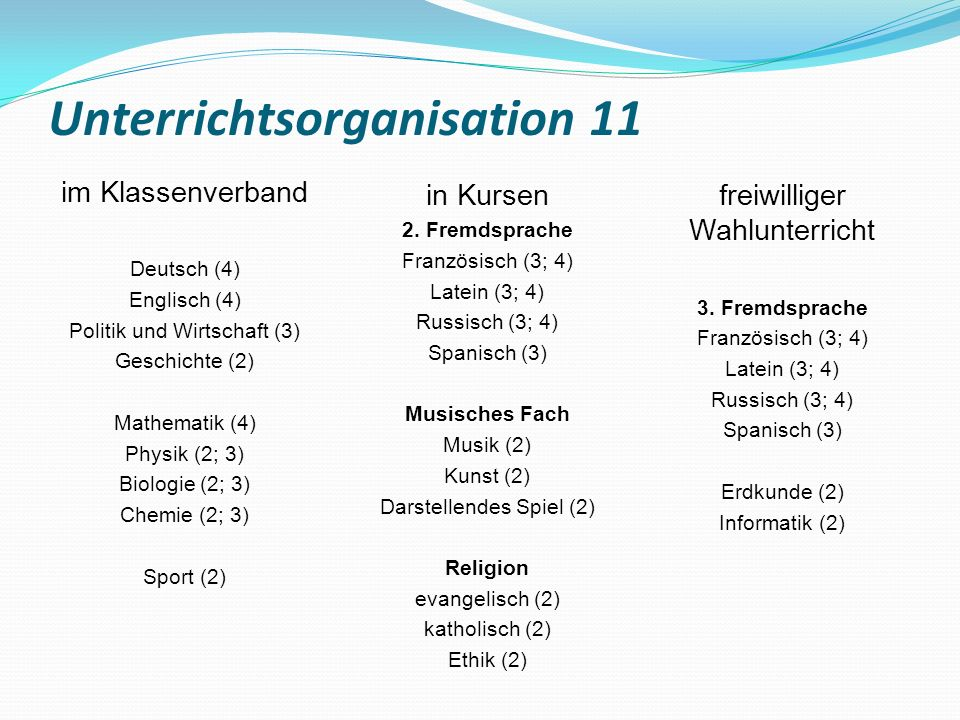 Unterrichtsorganisation 11