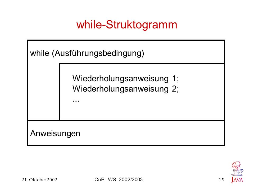 while-Struktogramm while (Ausführungsbedingung)