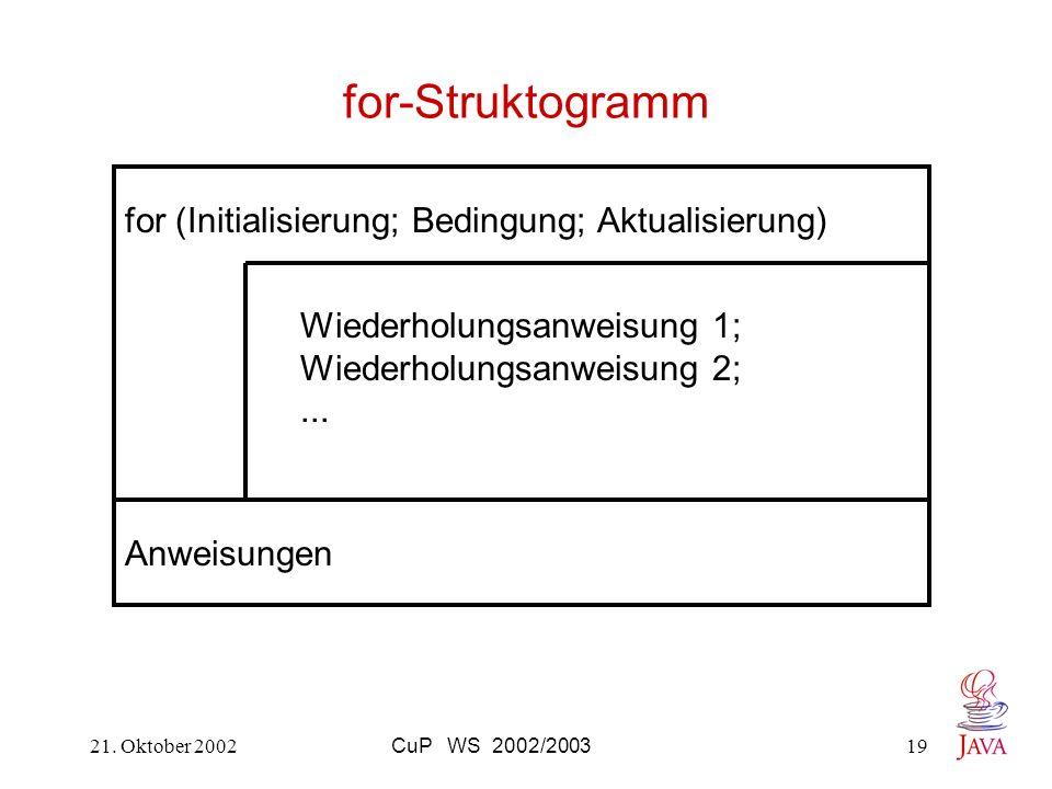 for-Struktogramm for (Initialisierung; Bedingung; Aktualisierung)