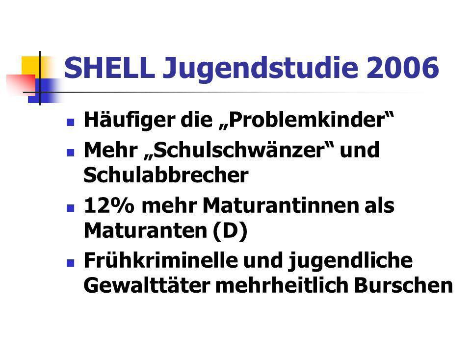 """SHELL Jugendstudie 2006 Häufiger die """"Problemkinder"""