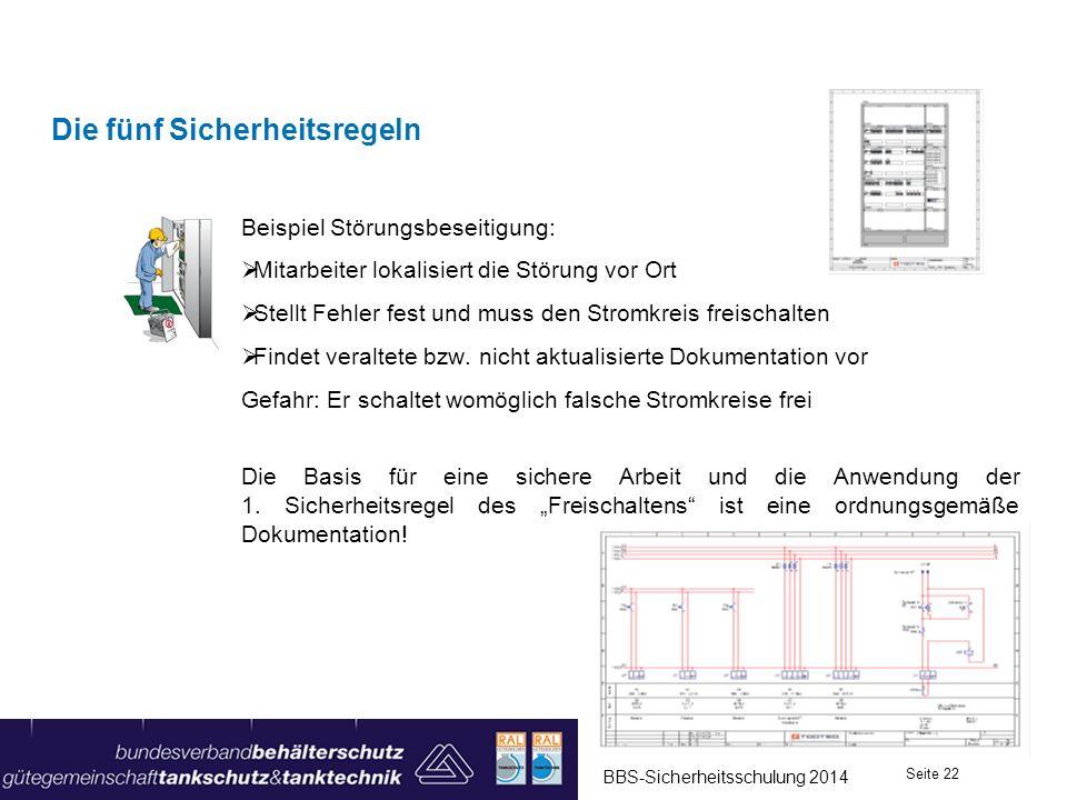 Ausgezeichnet Sicherungssymbol Im Stromkreis Fotos - Die Besten ...