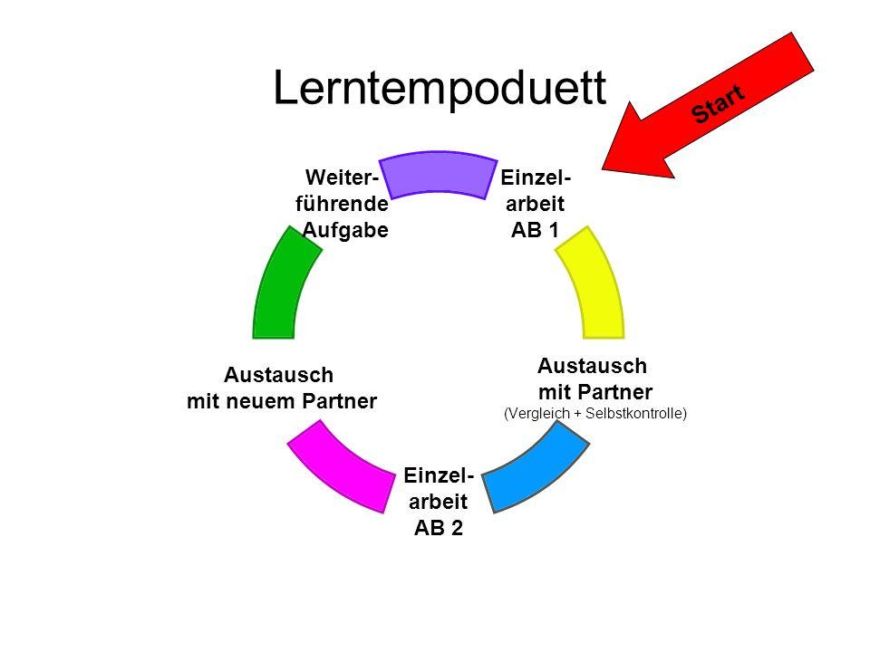 Lerntempoduett Start