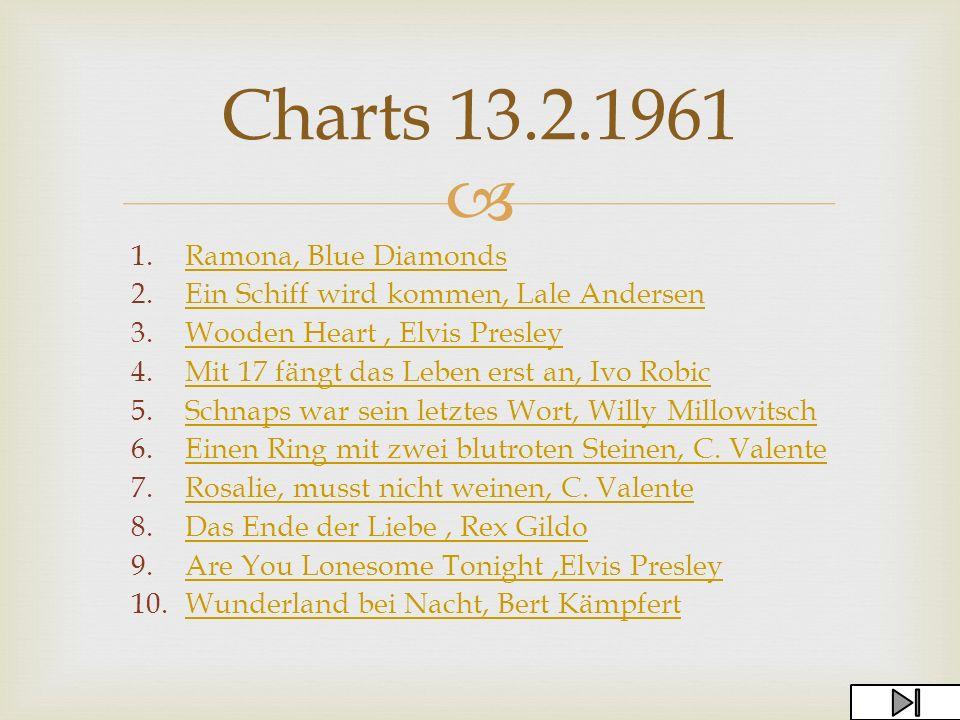 Charts 13.2.1961 Ramona, Blue Diamonds
