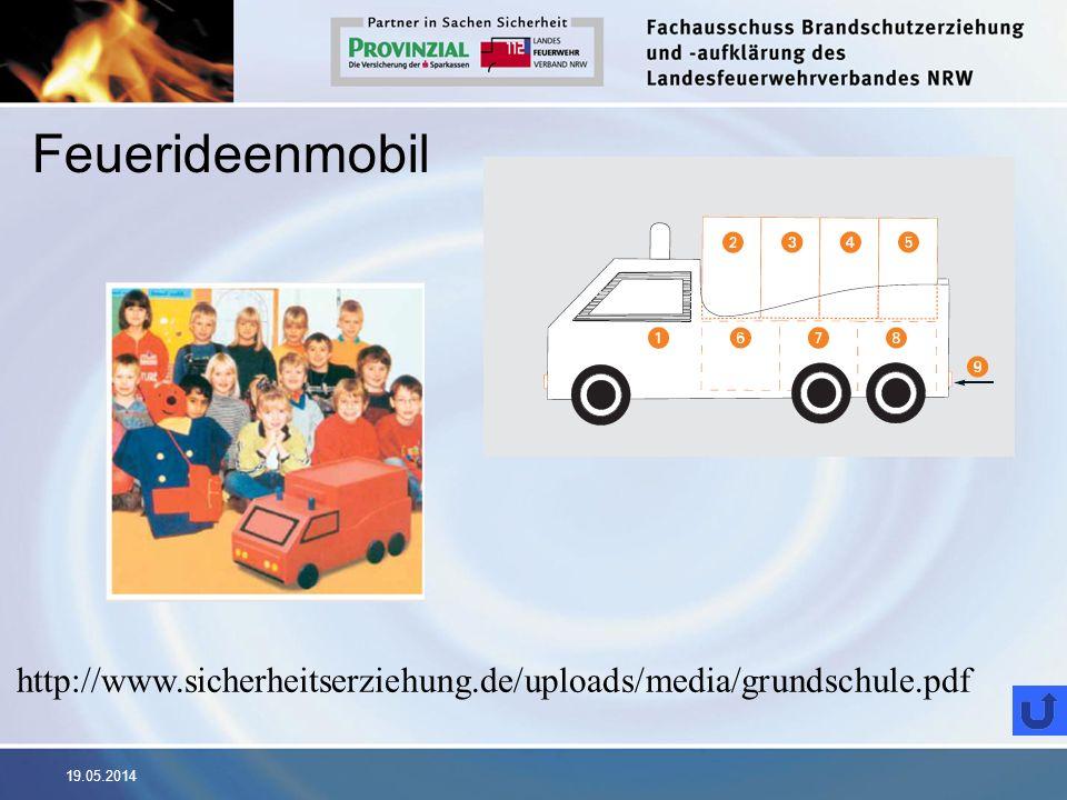 Feuerideenmobil http://www.sicherheitserziehung.de/uploads/media/grundschule.pdf 31.03.2017