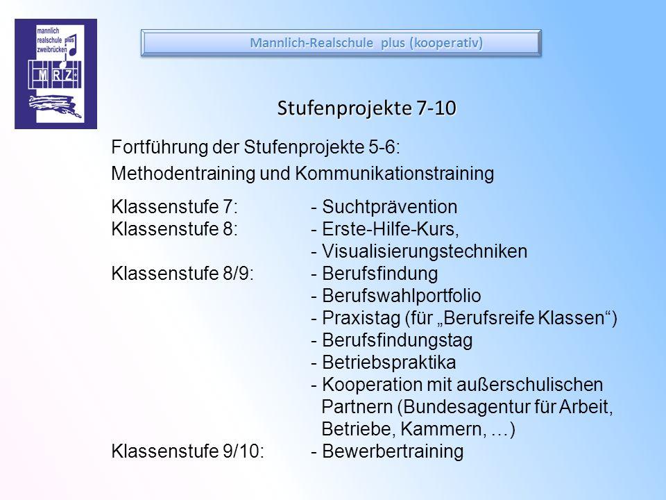 Mannlich-Realschule plus (kooperativ)