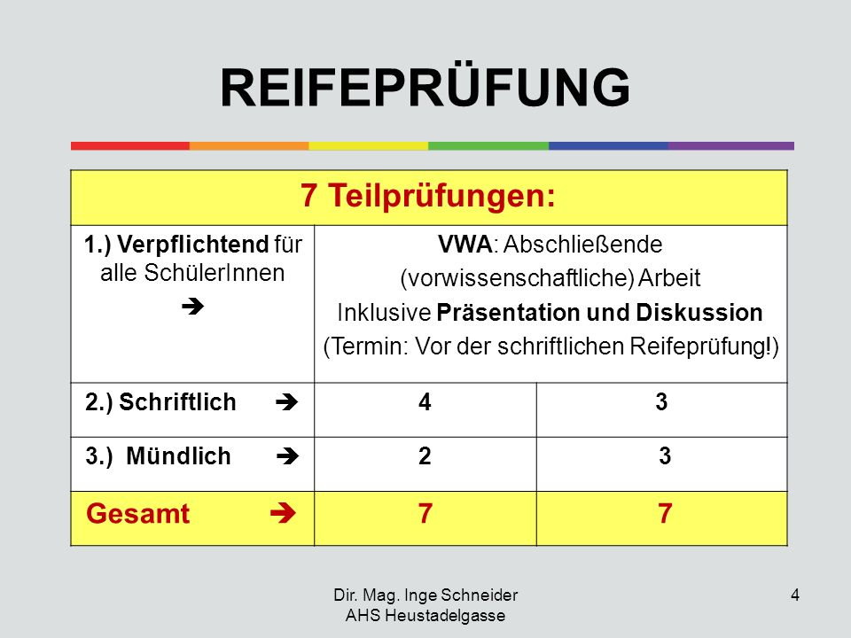REIFEPRÜFUNG 7 Teilprüfungen: Gesamt  7