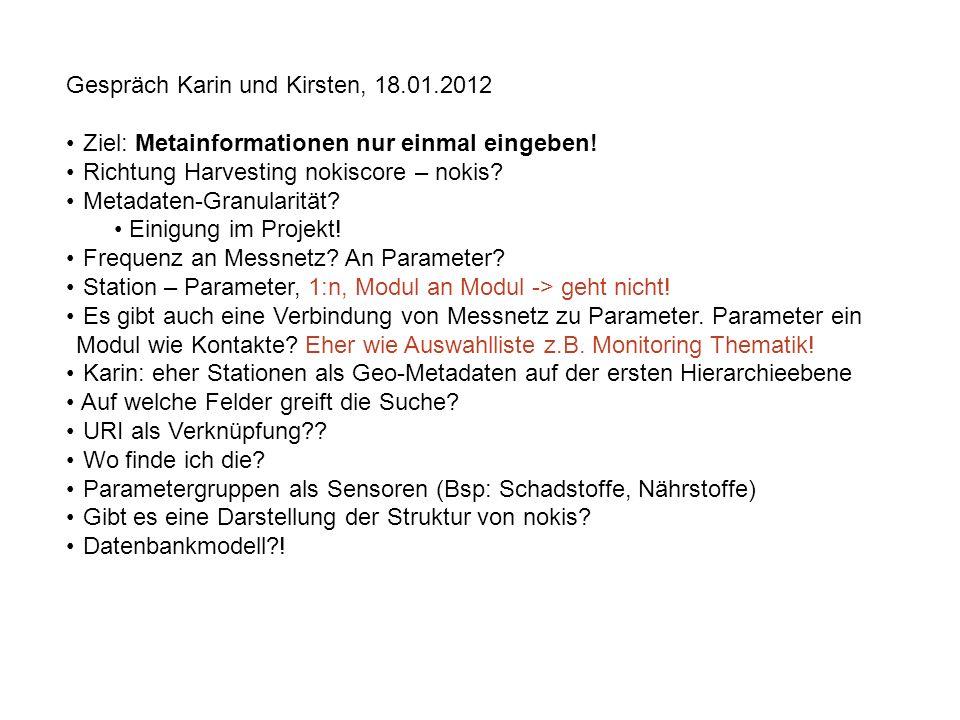 Gespräch Karin und Kirsten, 18.01.2012
