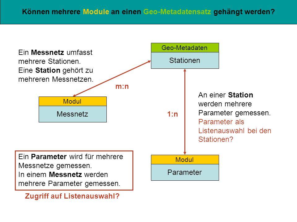 Können mehrere Module an einen Geo-Metadatensatz gehängt werden