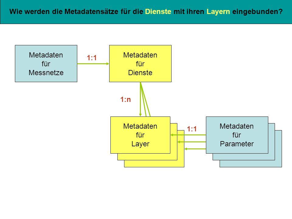 Wie werden die Metadatensätze für die Dienste mit ihren Layern eingebunden